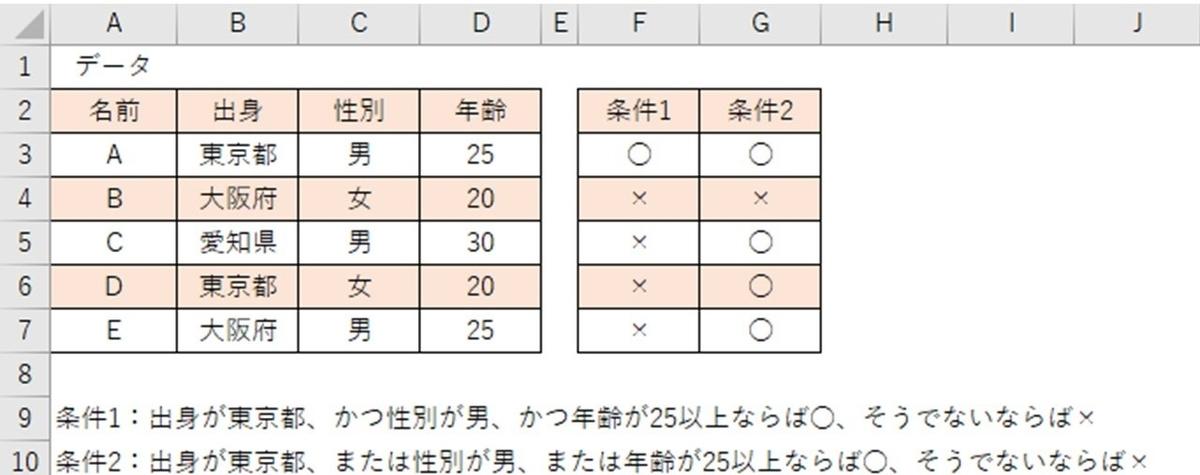 f:id:ishibashiran:20210406072411j:plain