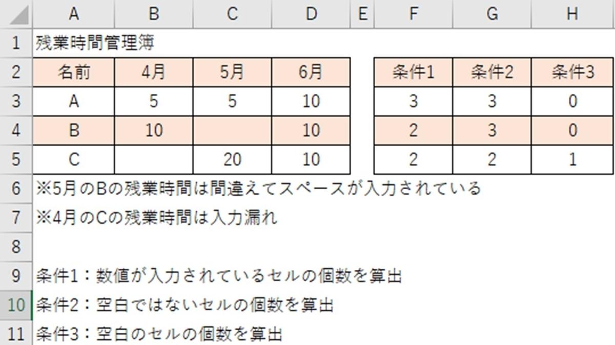 f:id:ishibashiran:20210408065300j:plain