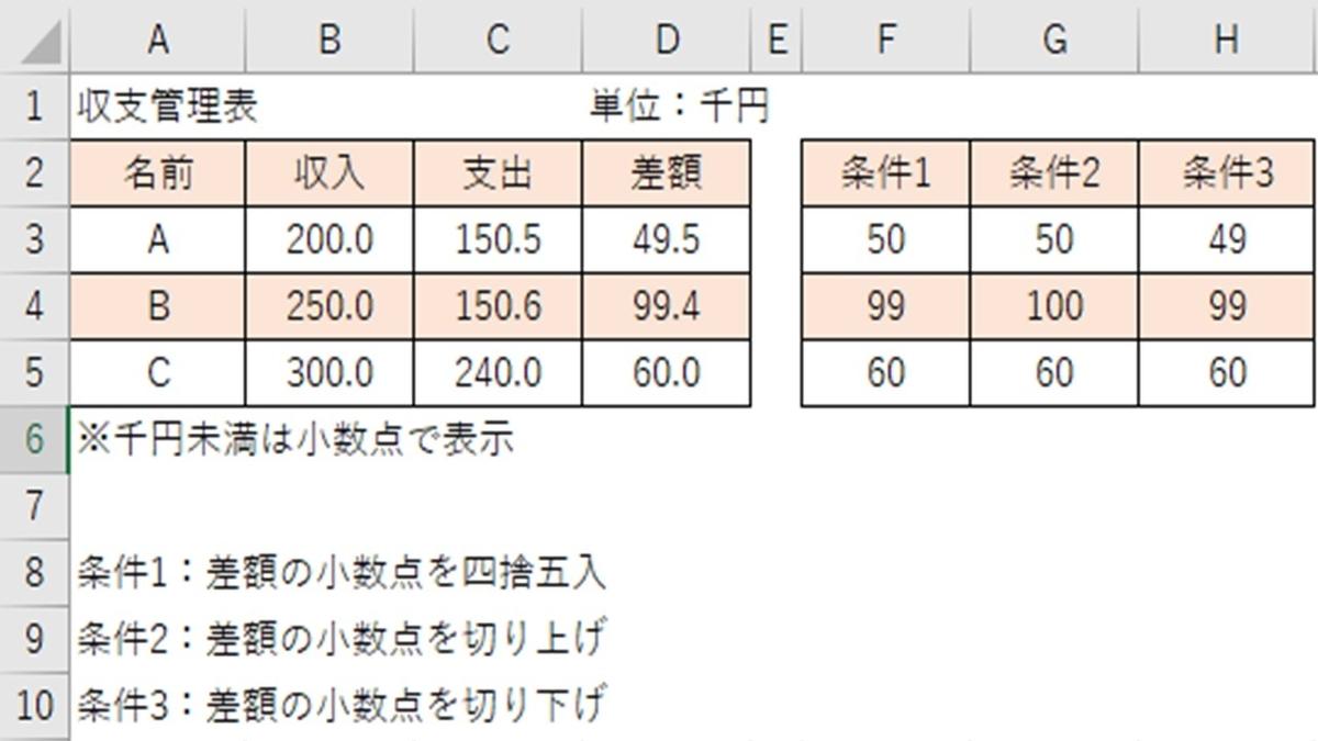 f:id:ishibashiran:20210409072847j:plain