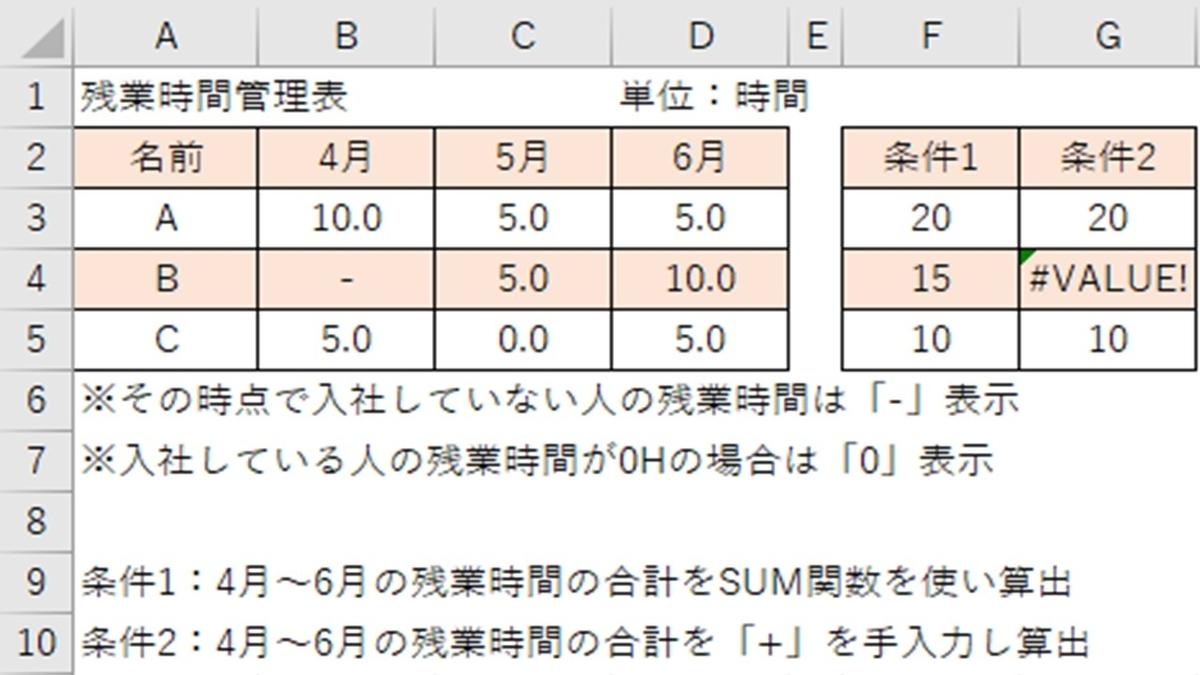f:id:ishibashiran:20210410071212j:plain