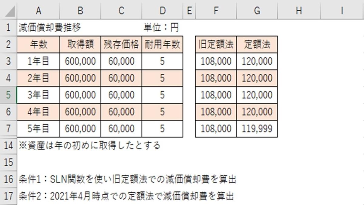 f:id:ishibashiran:20210410203449j:plain