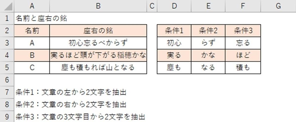 f:id:ishibashiran:20210412072456j:plain