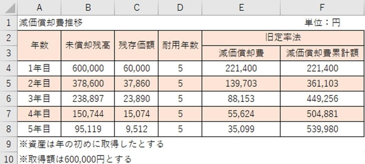 f:id:ishibashiran:20210414065733j:plain