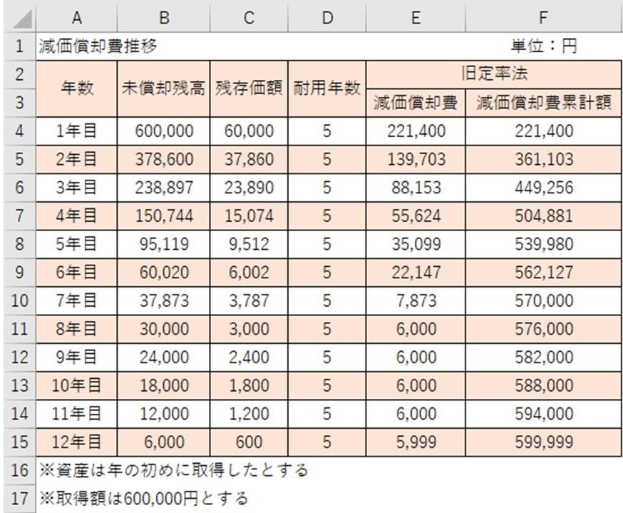 f:id:ishibashiran:20210415070035j:plain