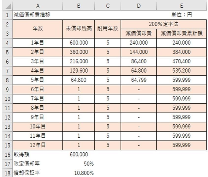 f:id:ishibashiran:20210416220648j:plain