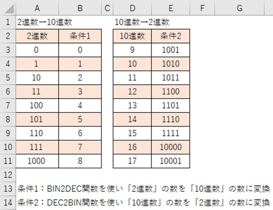 f:id:ishibashiran:20210417101520j:plain