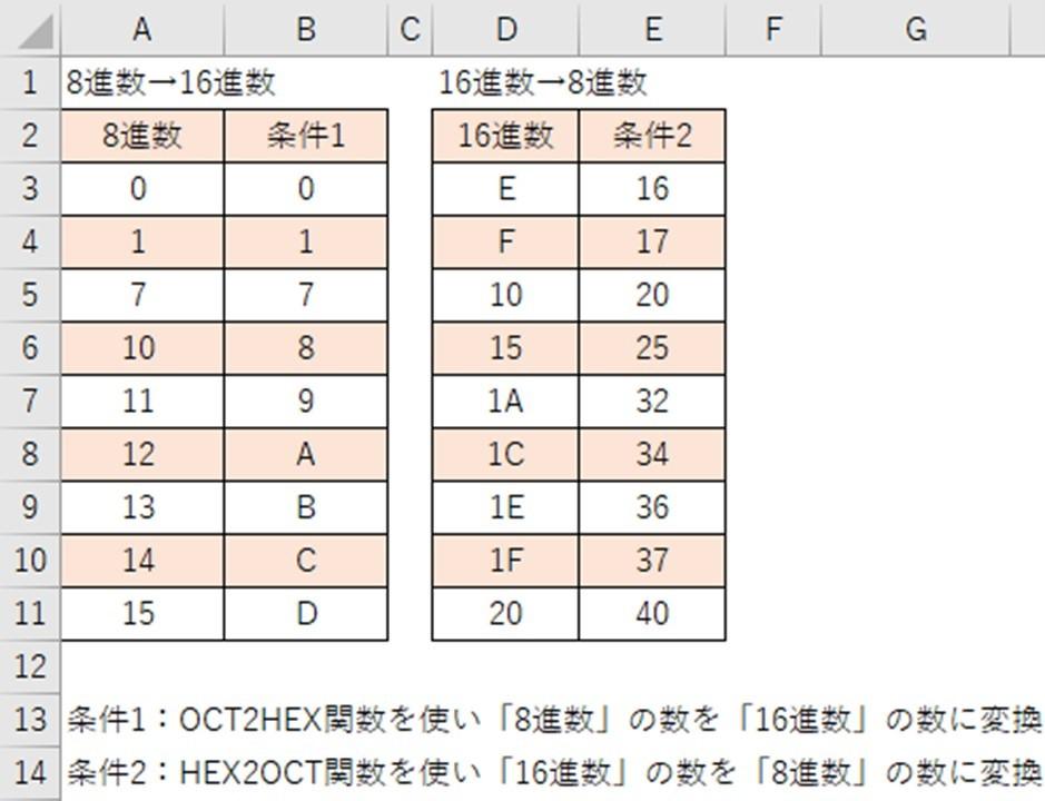 f:id:ishibashiran:20210417150447j:plain