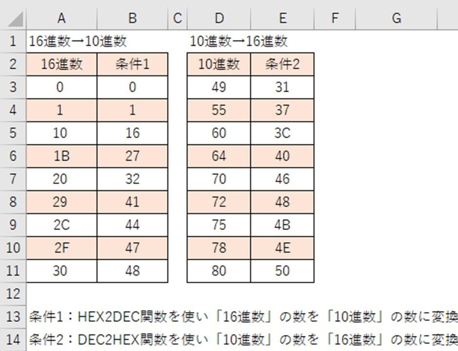 f:id:ishibashiran:20210418084845j:plain