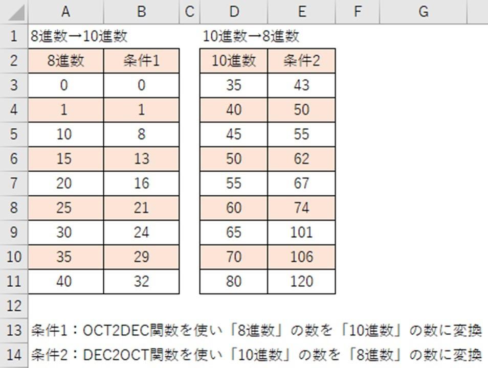 f:id:ishibashiran:20210418095251j:plain