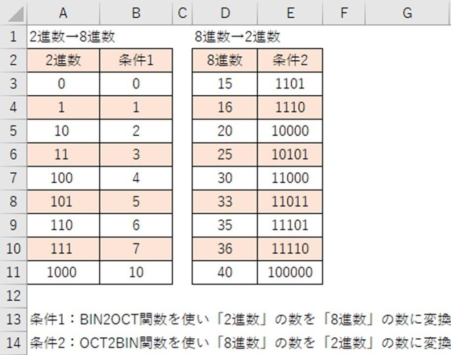 f:id:ishibashiran:20210419071610j:plain