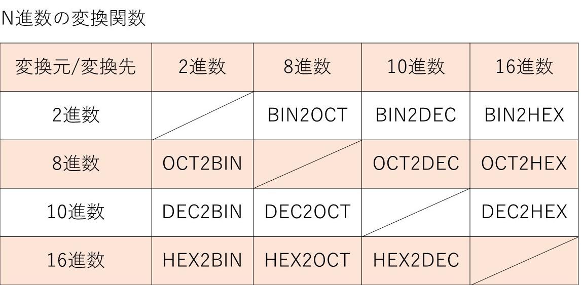 f:id:ishibashiran:20210421071458j:plain