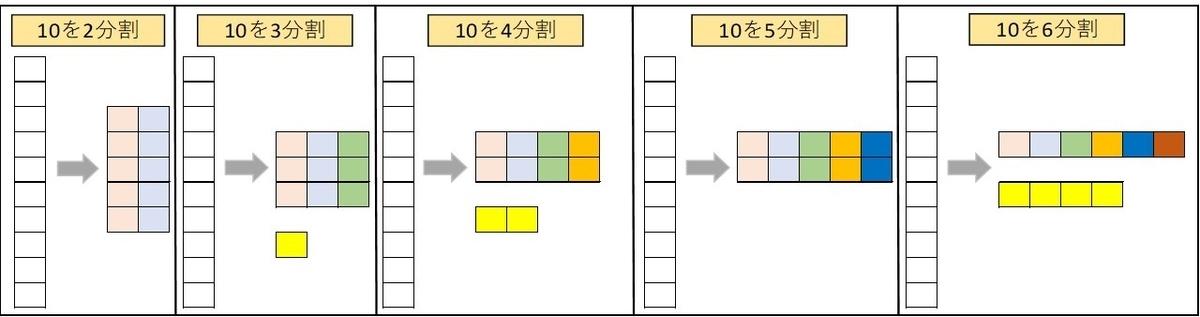 f:id:ishibashiran:20210424104714j:plain