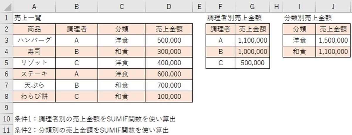 f:id:ishibashiran:20210425140846j:plain