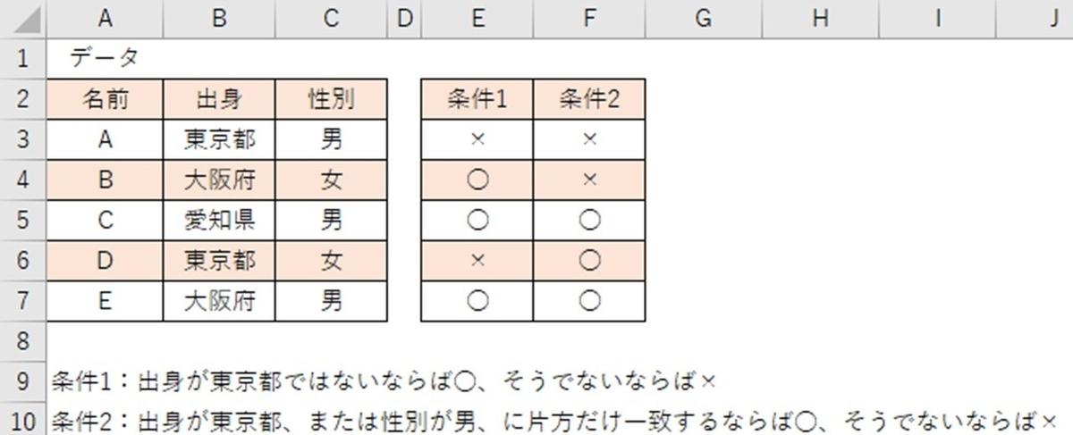 f:id:ishibashiran:20210425204457j:plain