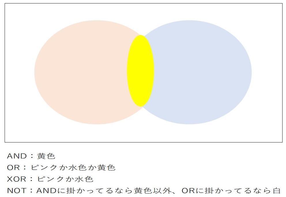 f:id:ishibashiran:20210426073231j:plain