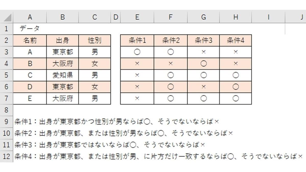 f:id:ishibashiran:20210426075106j:plain