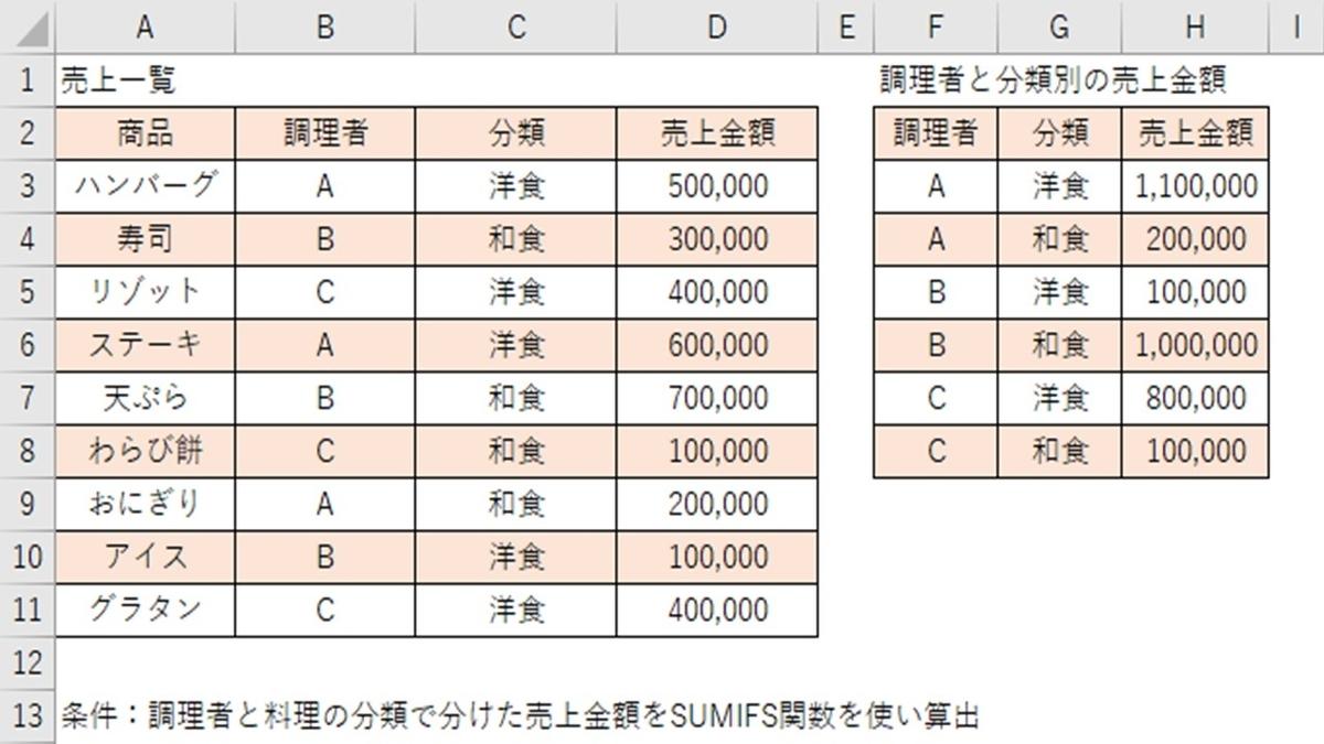 f:id:ishibashiran:20210427064209j:plain