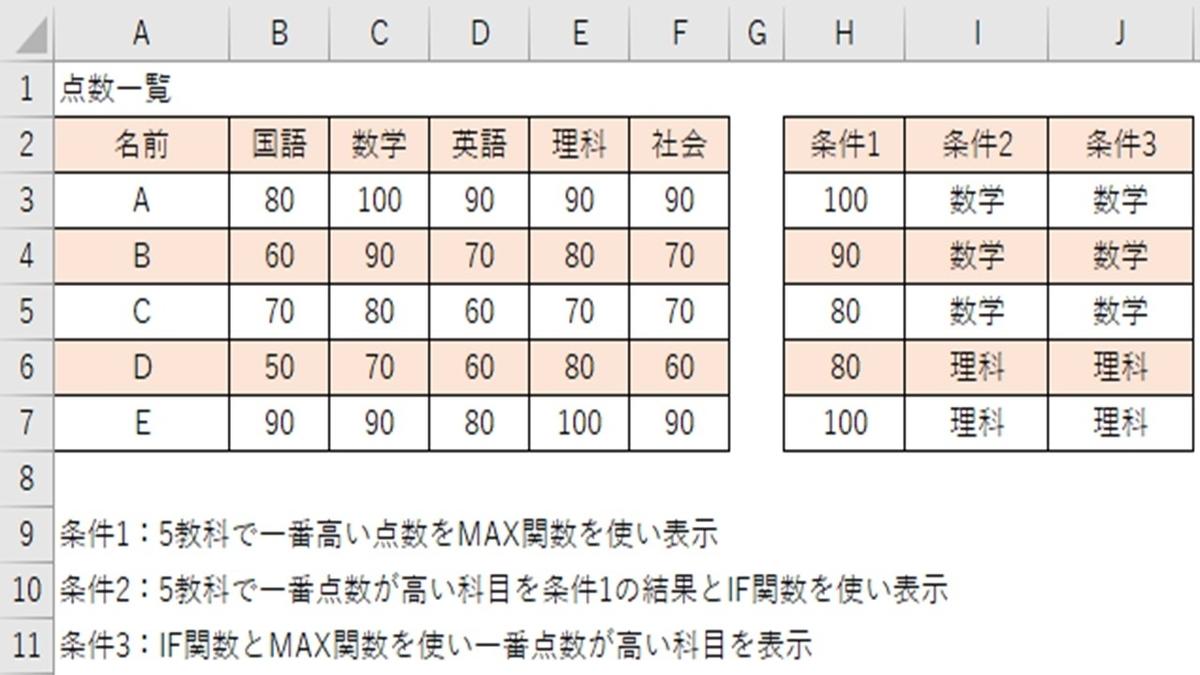 f:id:ishibashiran:20210429081441j:plain