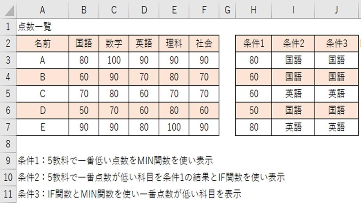 f:id:ishibashiran:20210429095648j:plain