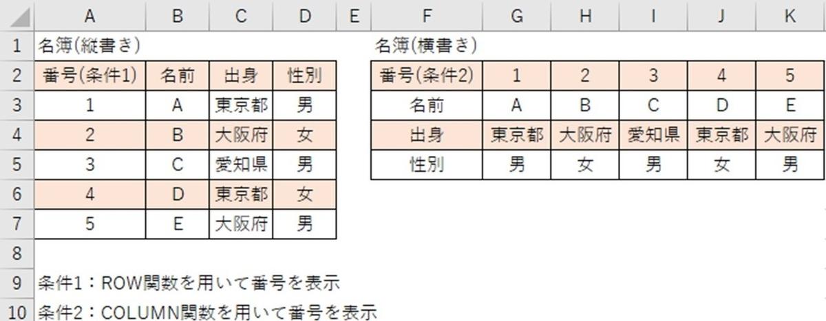 f:id:ishibashiran:20210502111255j:plain