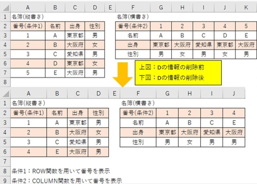 f:id:ishibashiran:20210502120239j:plain