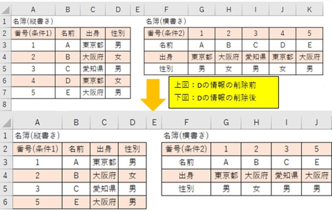 f:id:ishibashiran:20210502135827j:plain