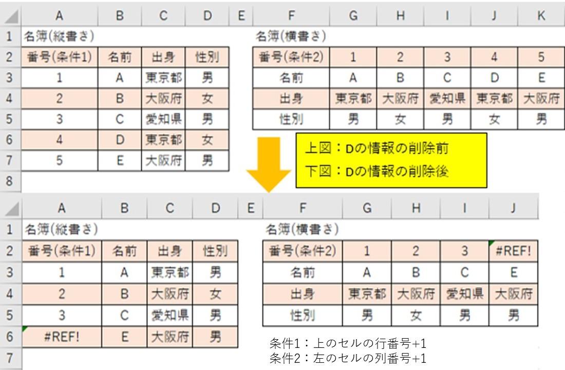 f:id:ishibashiran:20210502135927j:plain