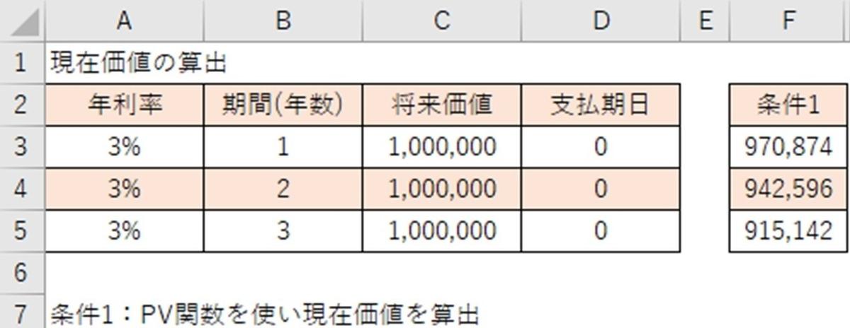 f:id:ishibashiran:20210504092434j:plain