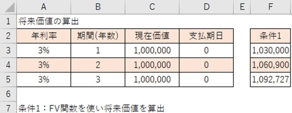 f:id:ishibashiran:20210504094035j:plain