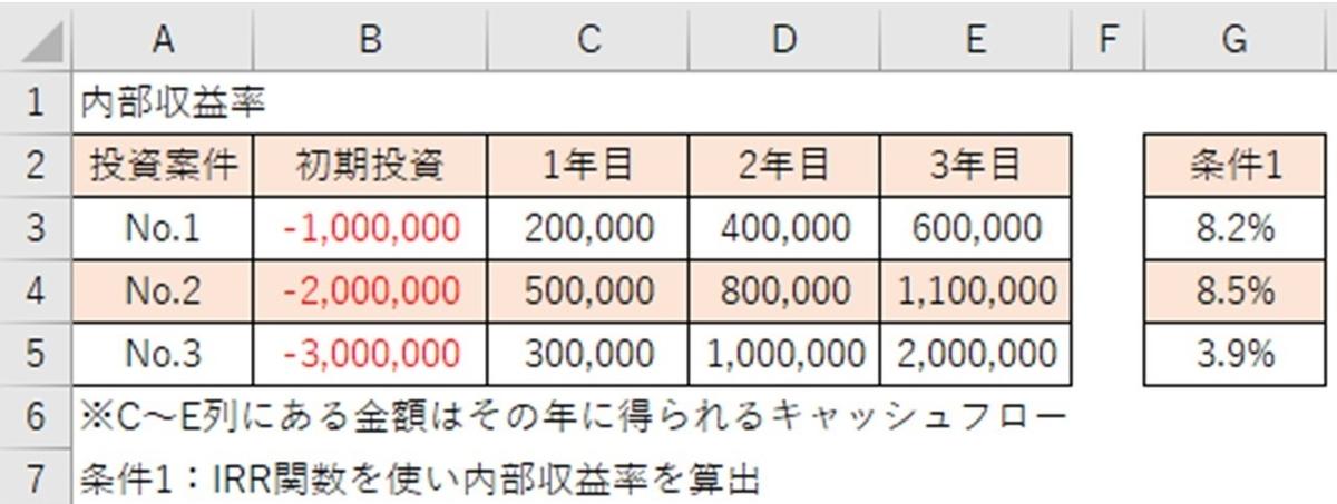 f:id:ishibashiran:20210505063732j:plain