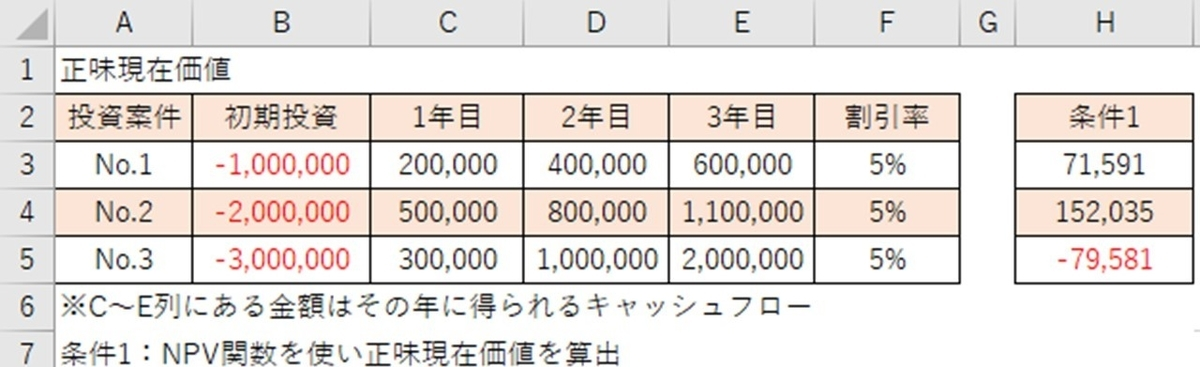 f:id:ishibashiran:20210505094334j:plain