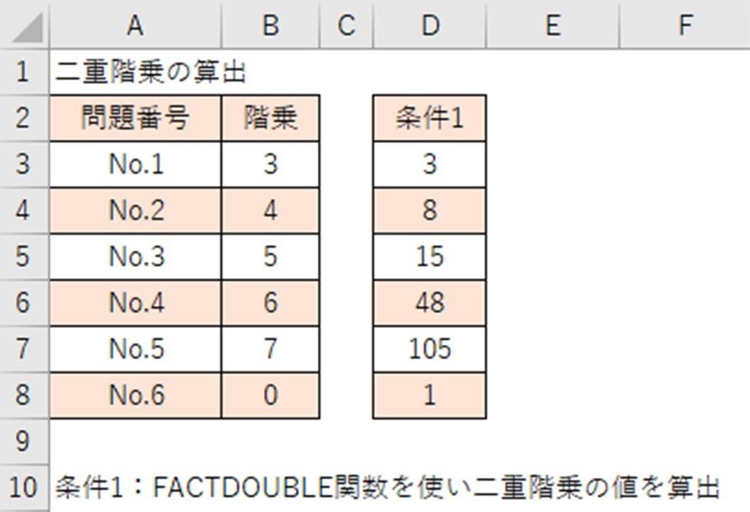 f:id:ishibashiran:20210508220720j:plain