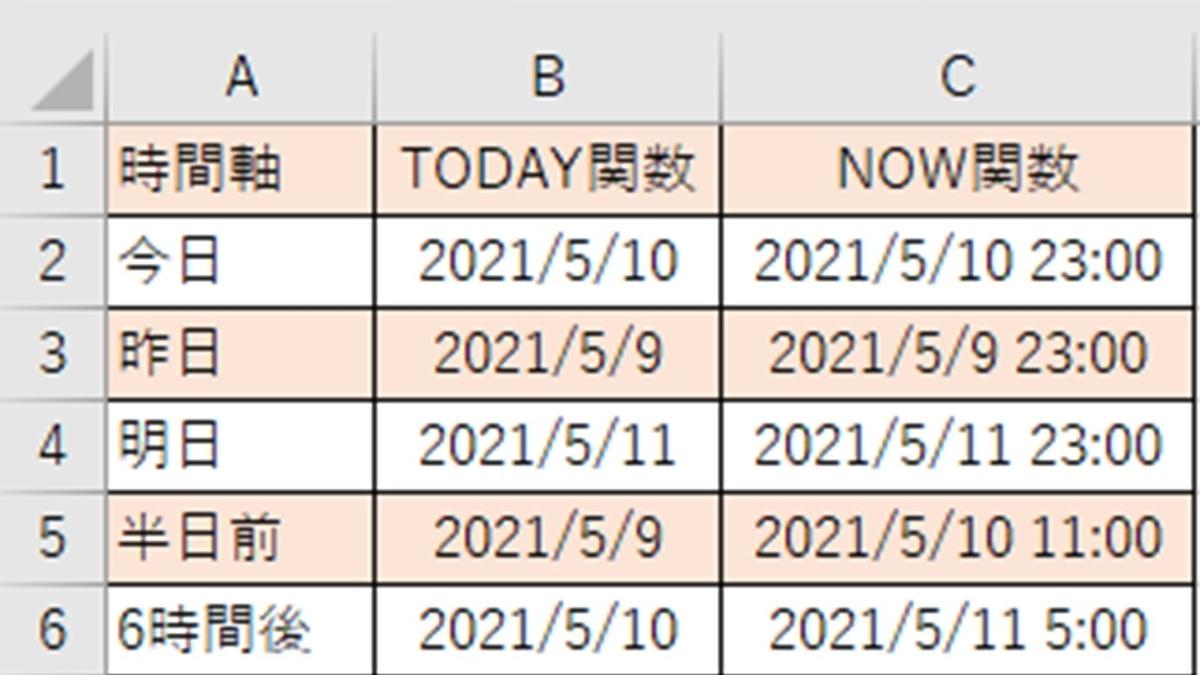 f:id:ishibashiran:20210510230849j:plain