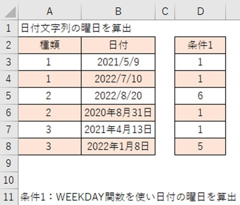 f:id:ishibashiran:20210512074348j:plain