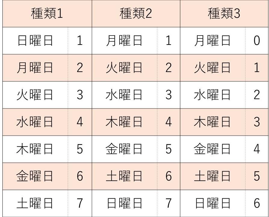 f:id:ishibashiran:20210512074405j:plain