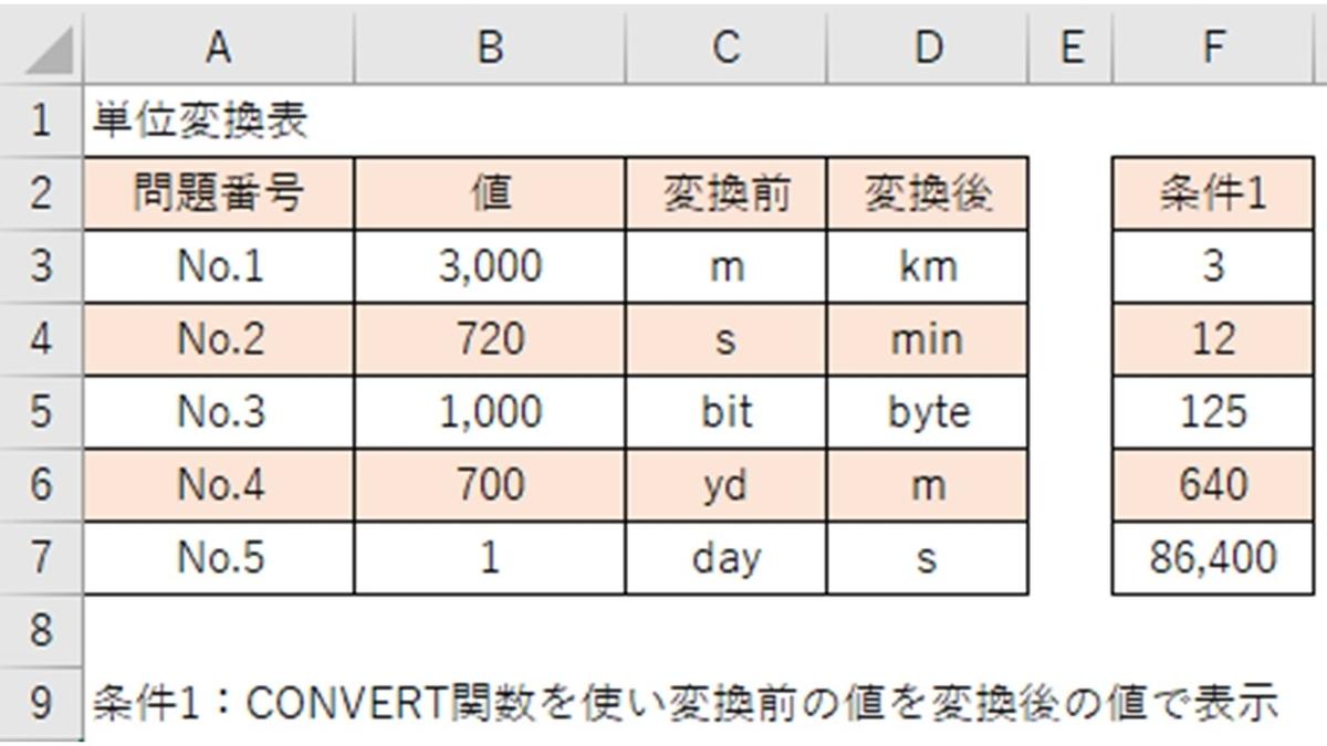 f:id:ishibashiran:20210516154227j:plain