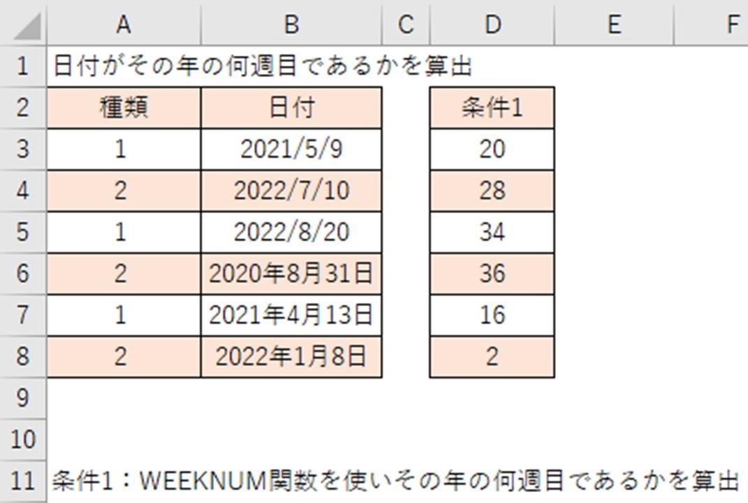 f:id:ishibashiran:20210517190733j:plain