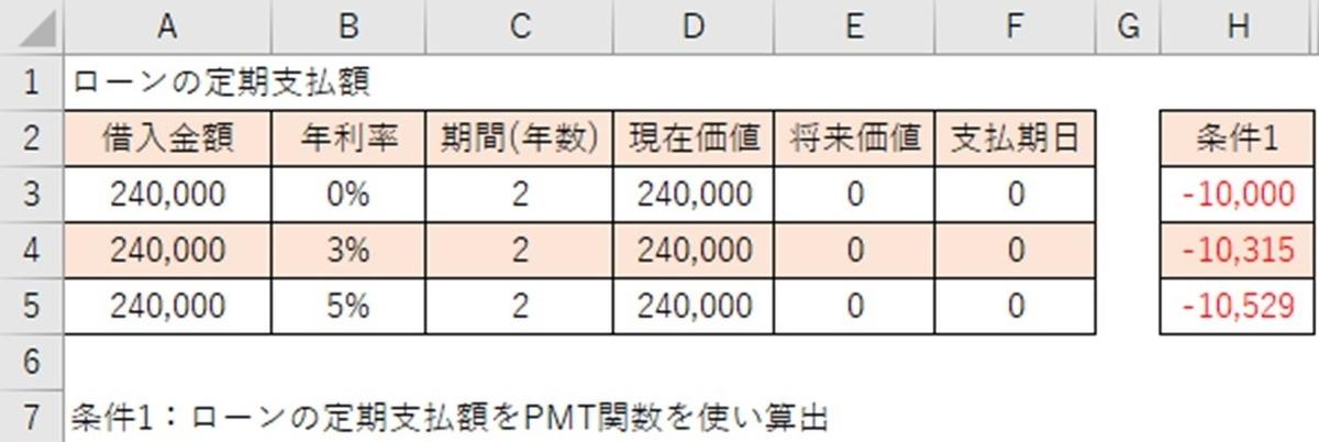 f:id:ishibashiran:20210522083557j:plain