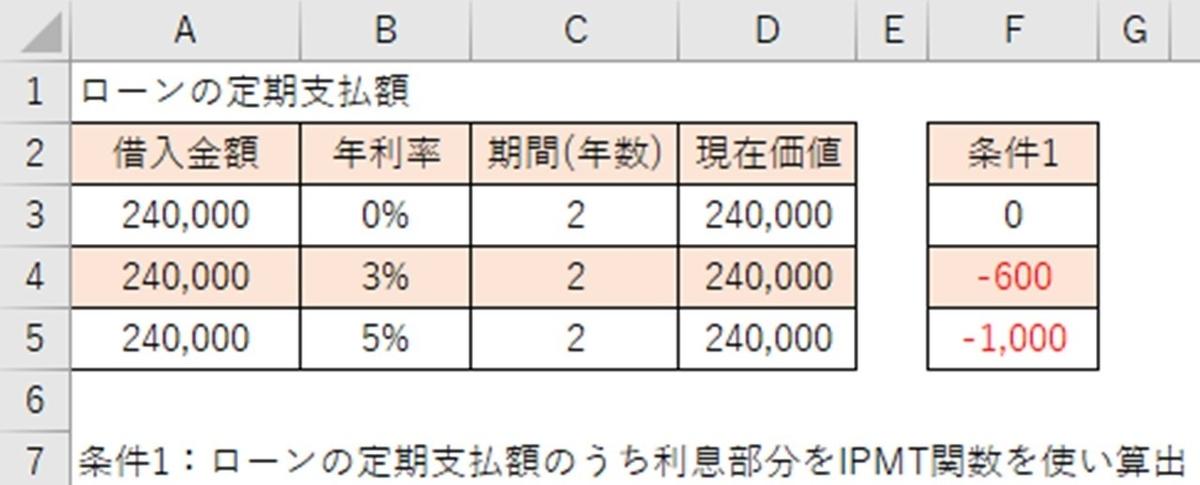 f:id:ishibashiran:20210522154439j:plain
