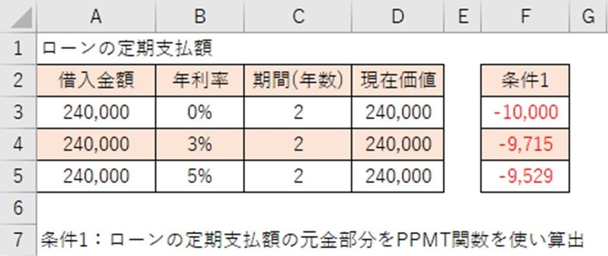 f:id:ishibashiran:20210522160624j:plain