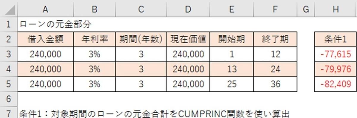 f:id:ishibashiran:20210523122731j:plain