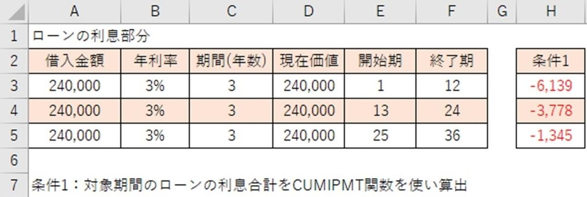 f:id:ishibashiran:20210523134847j:plain