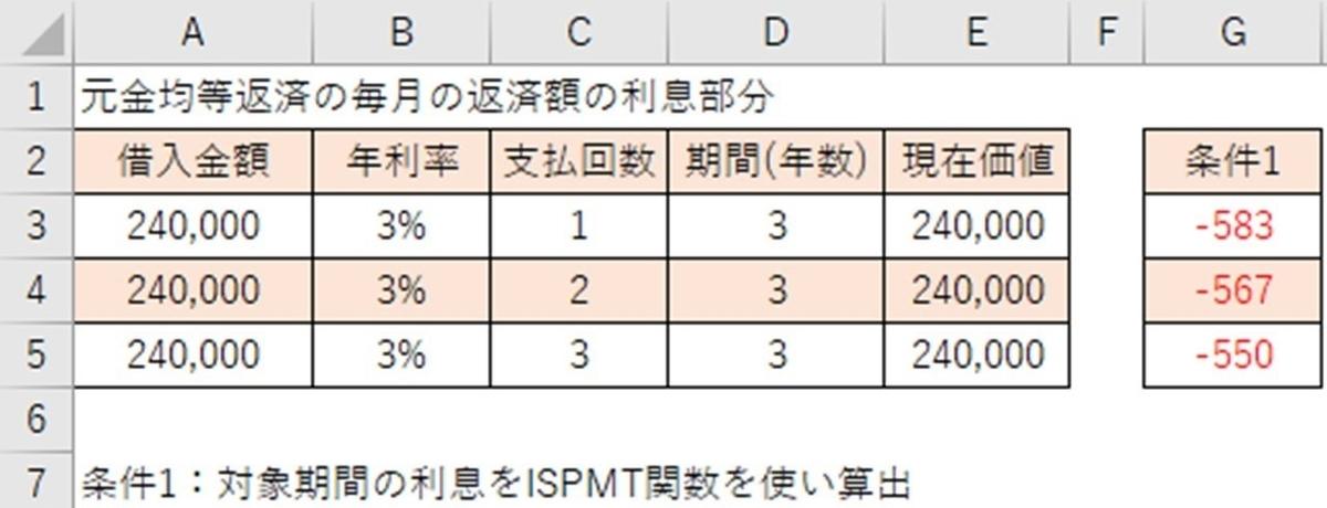 f:id:ishibashiran:20210524192153j:plain
