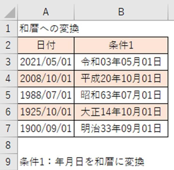 f:id:ishibashiran:20210529210852j:plain