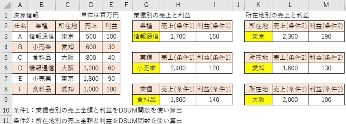 f:id:ishibashiran:20210530112844j:plain