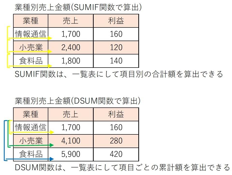 f:id:ishibashiran:20210530135356j:plain