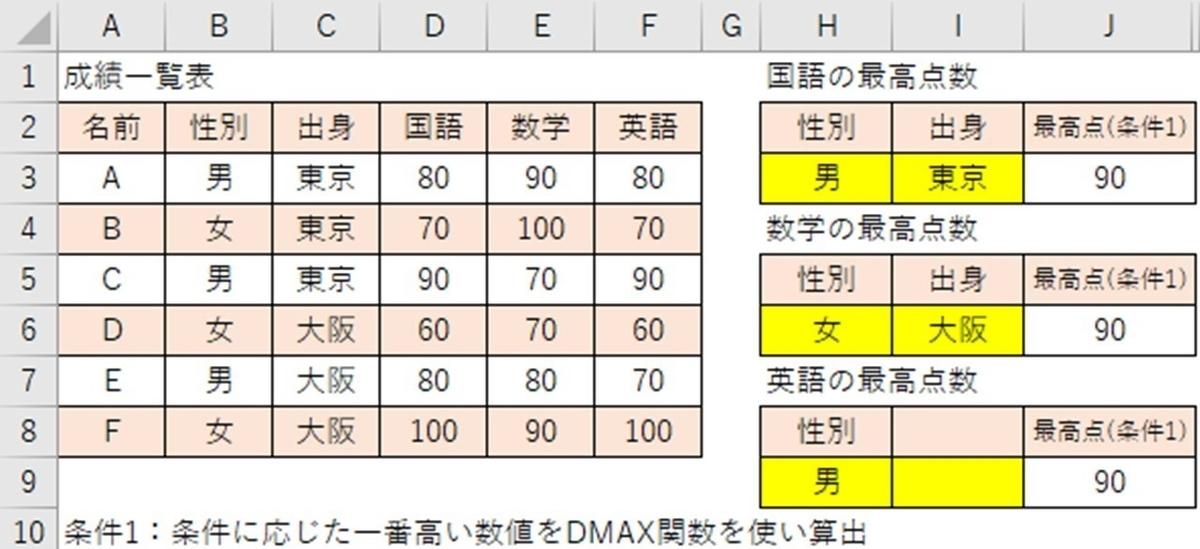 f:id:ishibashiran:20210531070751j:plain