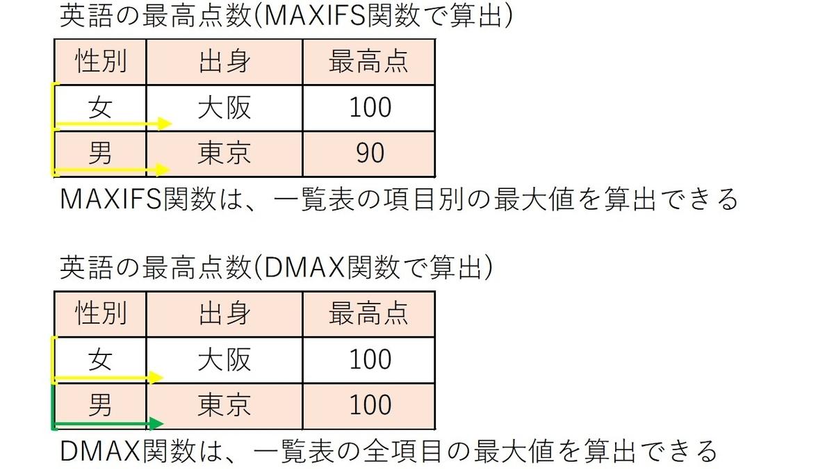 f:id:ishibashiran:20210531224356j:plain