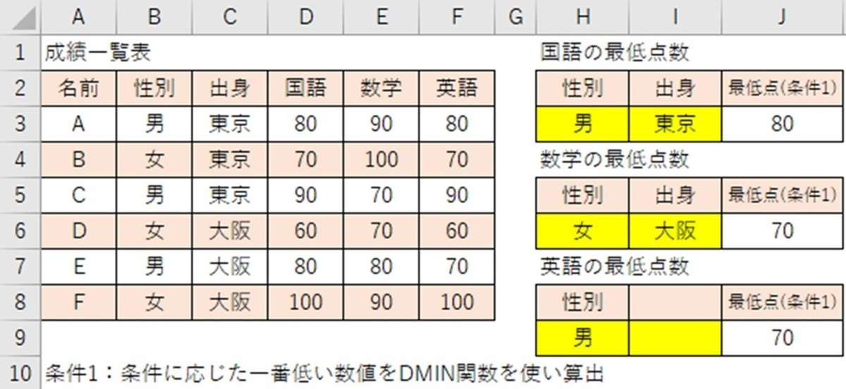 f:id:ishibashiran:20210601073517j:plain