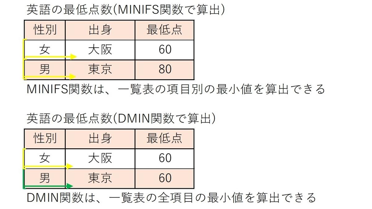 f:id:ishibashiran:20210601074208j:plain